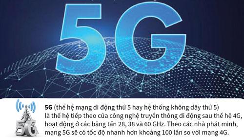 Tiềm năng kinh tế của công nghệ 5G